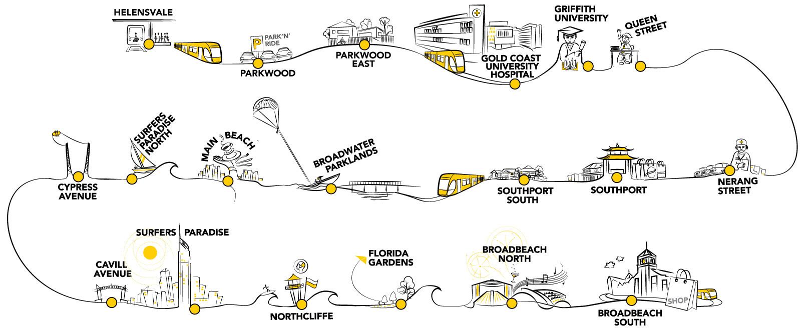 Glink Gold Coast Light Rail Tram Network