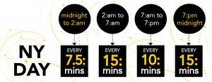 ny-day-timetable