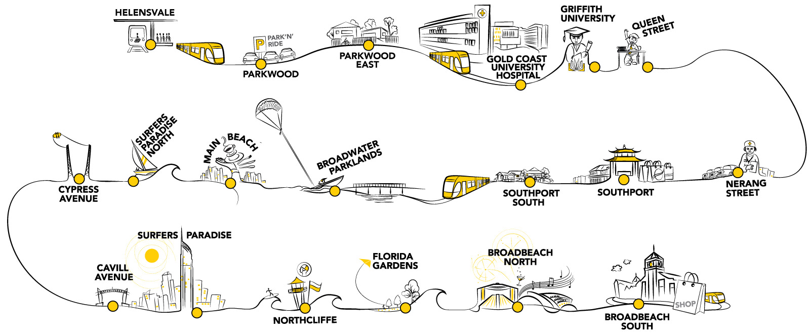G:link | Gold Coast Light Rail | Tram Network