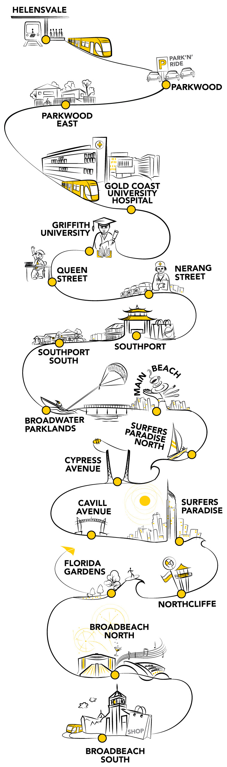 Glink Gold Coast Light Rail Tram Network