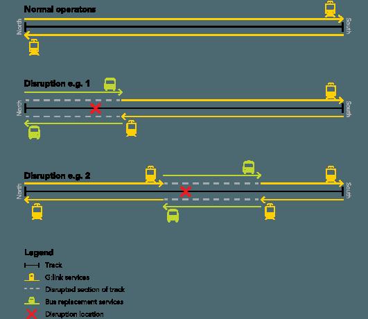 Disruption-Illustrations