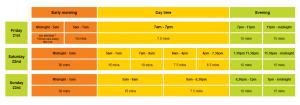 gc600-timetable